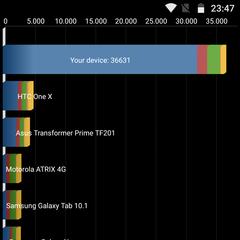 Foto 11 de 23 de la galería moto-z-play-benchmarks en Xataka Android