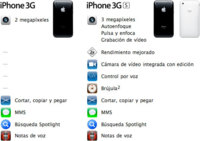 iPhone 3G vs iPhone 3G S, buscando las diferencias [WWDC'09]