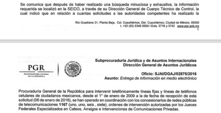 Pgr Vulnera Privacidad Ciudadanos Mexicanos