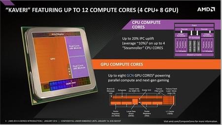 AMD_Kaveri_12_Compute_Cores