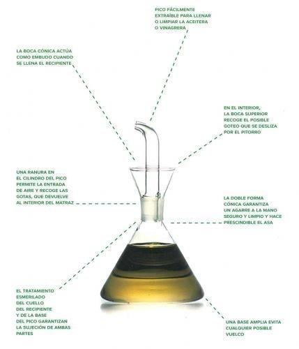 Aceitera Marquina, un gran diseño para nuestro aceite