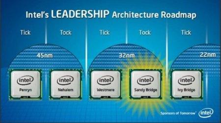 Intel Smart Connect y Rapid Start, portátil siempre conectado y listo