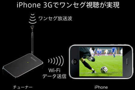 Softbank lanza su sintonizador de TV digital para el iPhone
