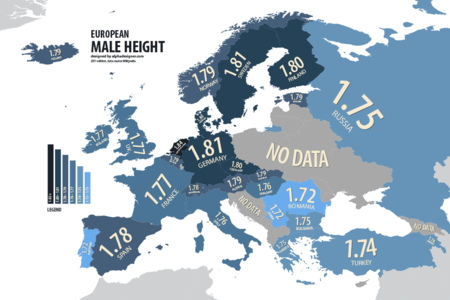Alturas Europa