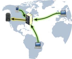 VPN lateral