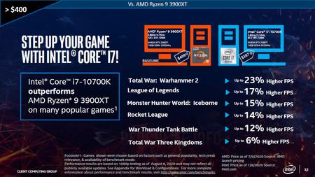 Intel Real World Performance Benchmarks Intel Core I7 10700k Vs Amd Ryzen 9 3900xt Desktop Cpu 1