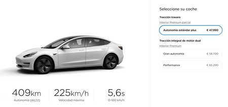 Tesla Hoy Esp