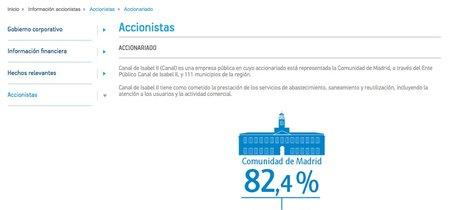 Garzón discúlpate por el error y entrega Twitter: El Canal de Isabel II es una empresa pública