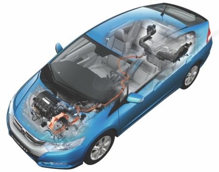 Honda Insight imagen técnica