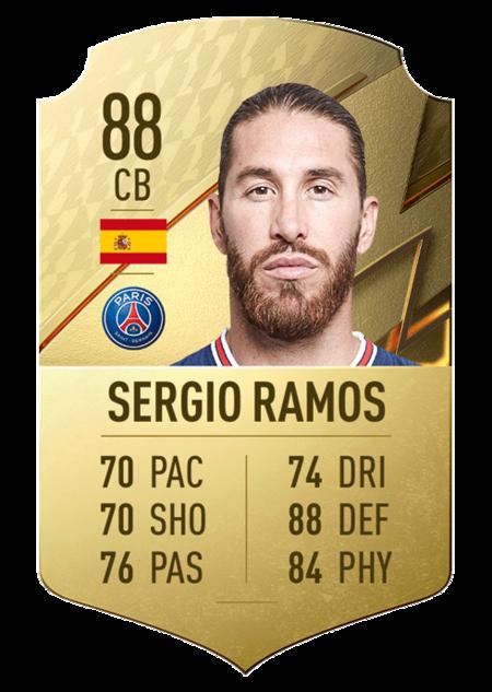 FIFA 22 Sergio ramos