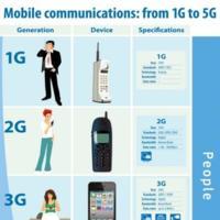 Europa y Corea del Sur trabajarán unidas en el desarrollo de las redes 5G