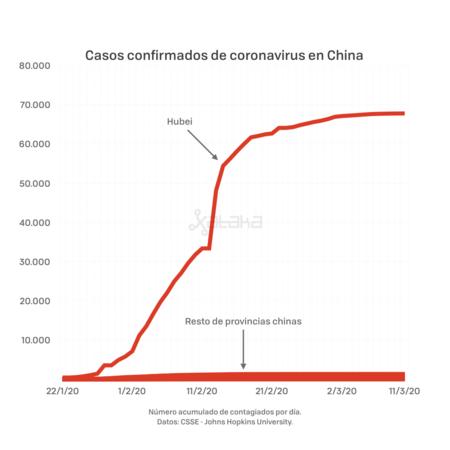 China Covid19 001