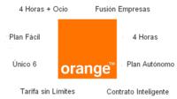 Orange sube sus tarifas de empresa