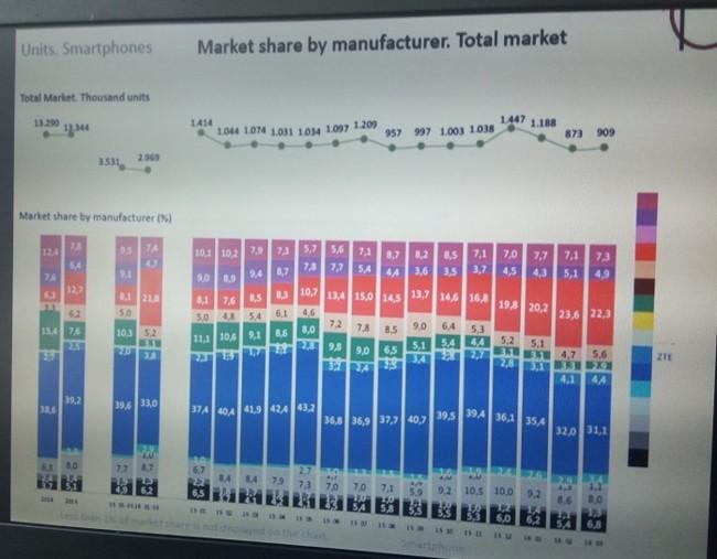 Mercado Espanol 2015 2016