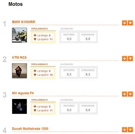 Mejoras en Moto22, el índice de productos