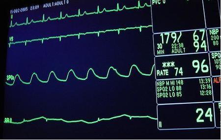 Hospital para pymes