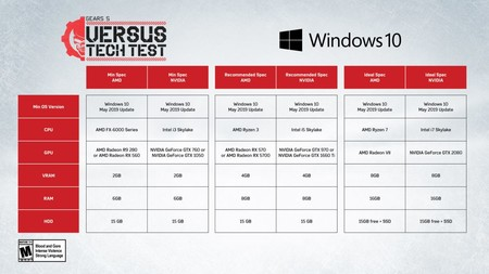 Gears 5 Requisitos Pc
