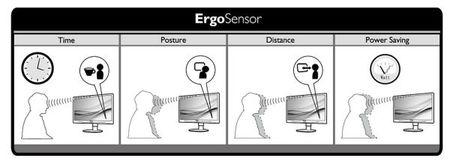 Philips ErgoSensor
