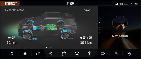 Range Rover Sport PHEV flujo energía