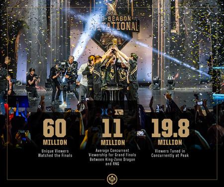 worlds 2018 league of legends mid season