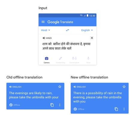 Traducción Google