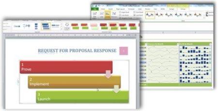 Word y Excel, con SmartArt y Sparklines respectivamente
