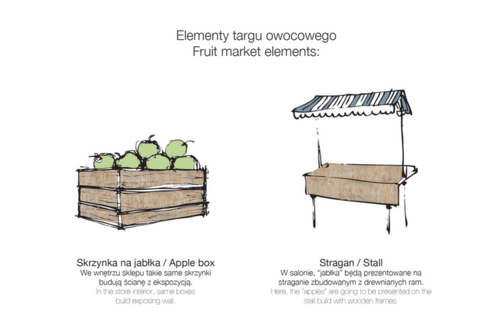Jablka Adama, una Apple Store diferente
