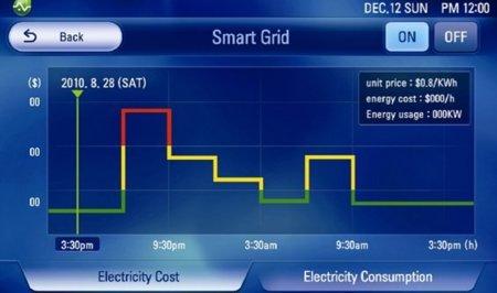 smart-grid-para-ahorrar.jpg