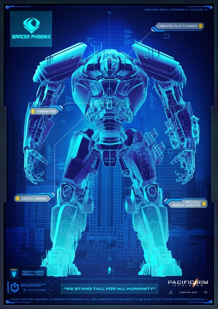 Pacific Rim Uprising Mechas 2