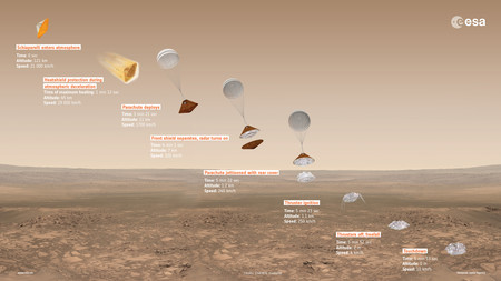 Exomars 2016 Schiaparelli Descent Sequence 16 9