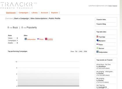 Traackr, promocionando los contenidos que publicamos en algunas redes sociales