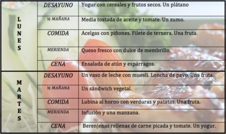 Tu dieta semanal con Vitónica (XXI)