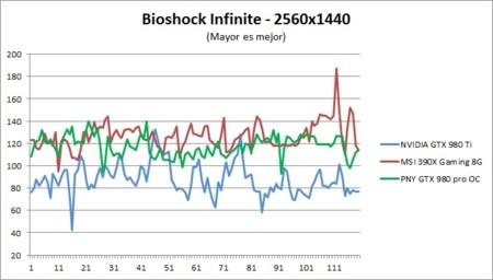 Bioshockinfinite 2k
