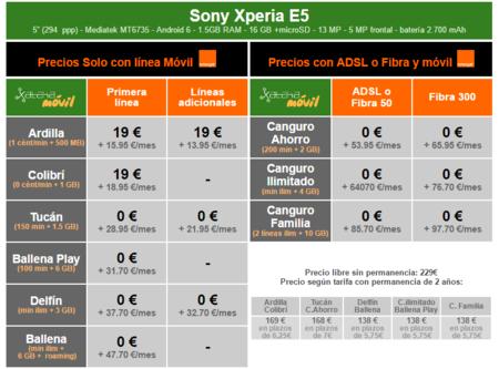 Precios Sony Xperia E5 A Plazos Con Tarifas Orange