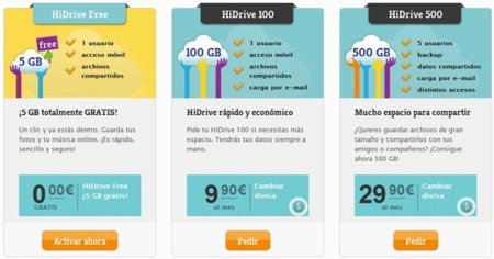 HiDrive tarifas