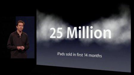 Apple nos deja con la boca abierta a golpe de cifras