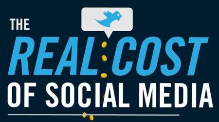 Error #2 en Social Media: Las campañas en redes sociales salen gratis