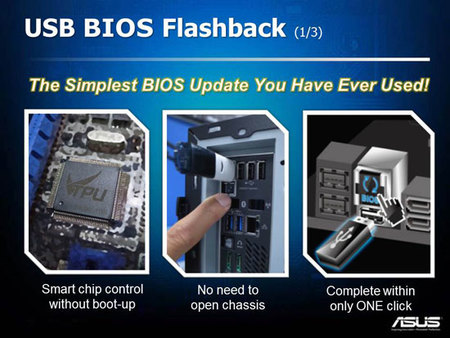 Asus Usb Bios Flashback