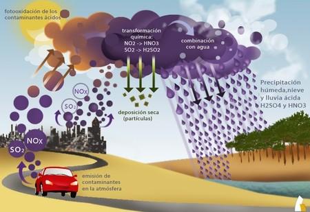Mapa De Las Lluuvias Acidas