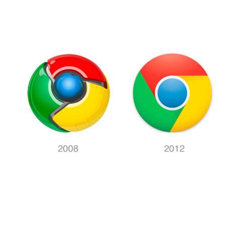 Evolución del logo de Google Chrome