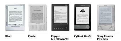 ¿Qué libro electrónico me compro?