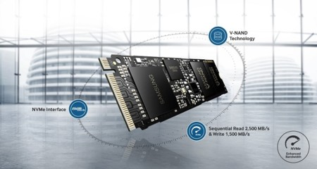 Samsung 950 Pro Ssd Nvme Performance