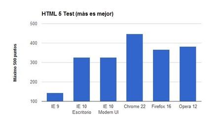 HTML 5 Test