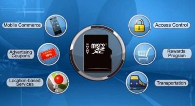 SmartSD, un nuevo estándar que añade soporte NFC a los formatos microSD