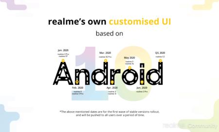 Actualización a Android 10 de Realme