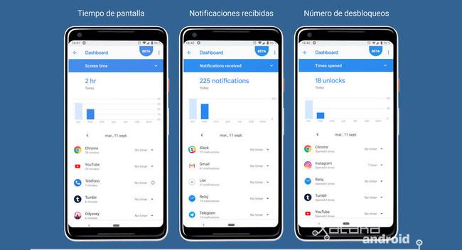 El Nokia 7 Plus es el primer móvil en tener 'Digital Wellbeing' de forma oficial, aparte de los Pixel