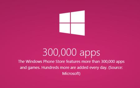 La Windows Phone Store está creciendo como nunca: alcanza las 300.000 aplicaciones