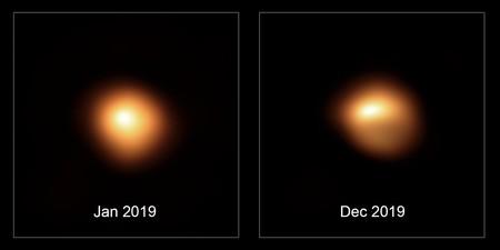 Betelgeuse Disminucion Brillo en 2019