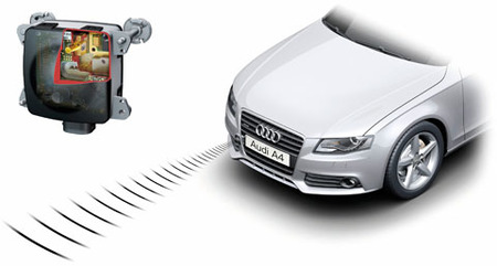 Audi Braking Guard