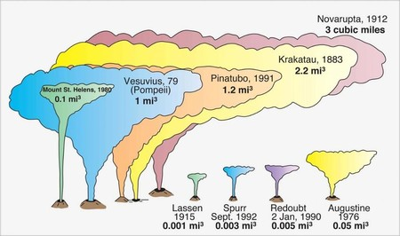 Graph Comparng Eruptions 1200x711